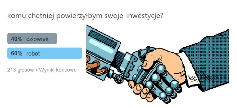 Robot czy człowiek w inwestowaniu